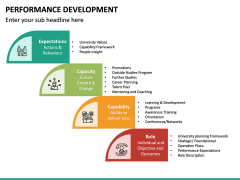 Performance Development PPT Slide 20