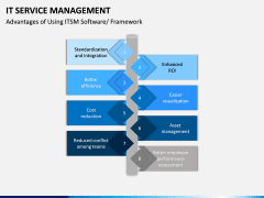 IT Service Management PPT slide 13