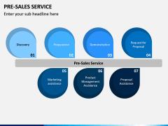 Pre Sales Service PPT Slide 3