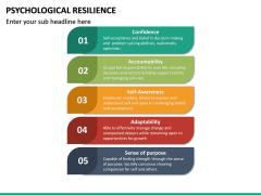 Psychological Resilience PPT Slide 23