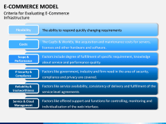 E-commerce Model PPT Slide 12
