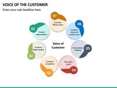 Voice of the Customer PPT Slide 26