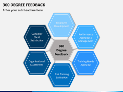360 Degree Feedback PPT Slide 3