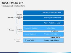 Industrial Safety PPT Slide 11