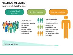 Precision Medicine PPT Slide 14