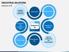 Industrial Relations PPT Slide 10