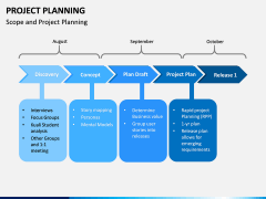 Project Planning PPT Slide 16