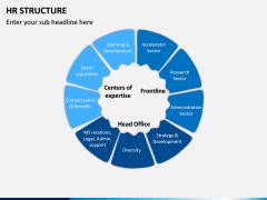 HR Structure PPT Slide 9