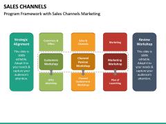 Sales Channels PPT Slide 33