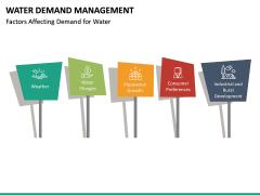 Water Demand Management PPT Slide 20