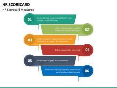 HR Scorecard PPT Slide 23