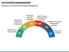 Succession Management PPT Slide 18