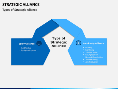 Strategic Alliance PPT Slide 5