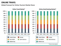 Online Travel PPT Slide 45