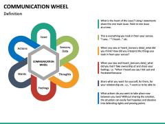 Communication Wheel PPT Slide 11