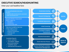 Executive Search (Headhunting) PPT Slide 16
