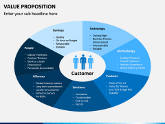 Value Proposition PPT Slide 25
