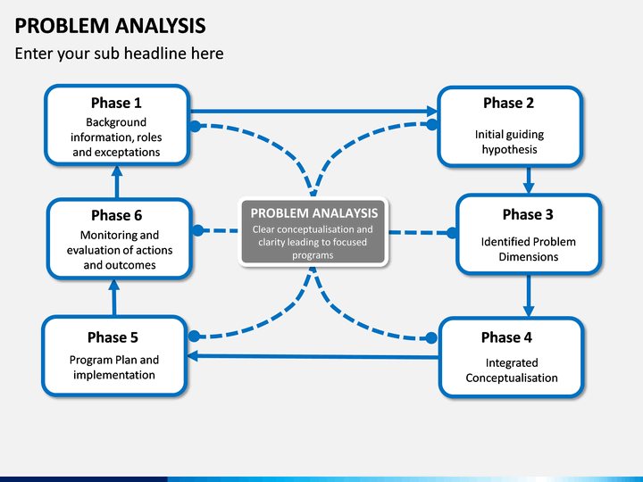 Problem Analysis PowerPoint Template | SketchBubble