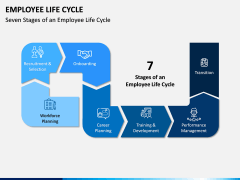 Employee Life Cycle PPT Slide 9