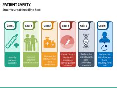 Patient Safety PPT Slide 16