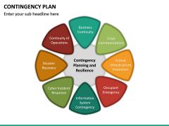 Contingency Plan PPT Slide 22