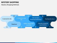 Mystery Shopping PPT Slide 5