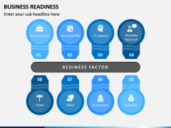 Business Readiness PPT Slide 3