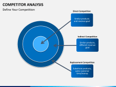 Competitor analysis PPT slide 7