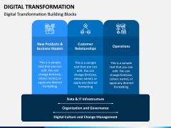 Digital Transformation PPT Slide 3