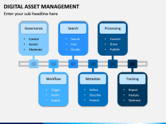 Digital Asset Management PPT Slide 11