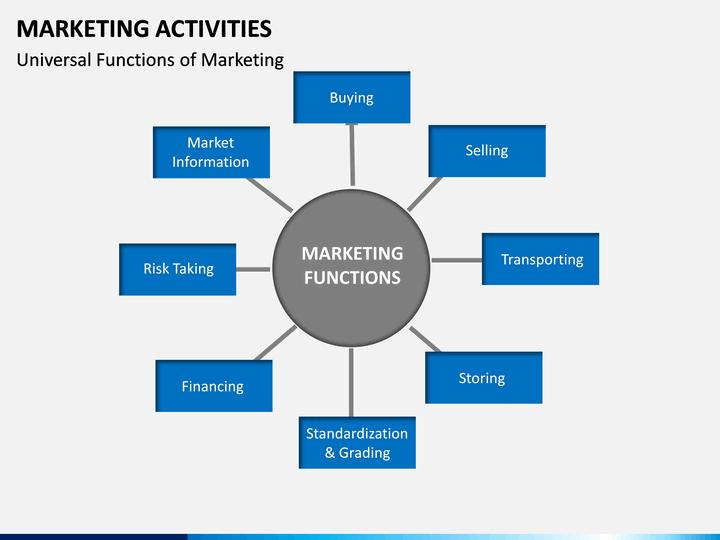 Marketing Activities Powerpoint Template