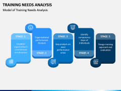 Training Needs Analysis PPT Slide 5
