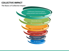 Collective Impact PPT Slide 15