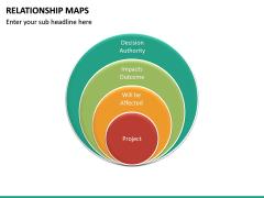 Relationship Maps PPT Slide 15