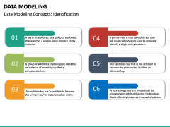 Data Modeling PPT slide 15