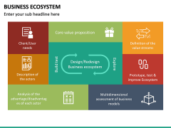 Business Ecosystem PPT Slide 38