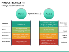 Product Market Fit PPT slide 15