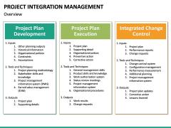 Project Integration Management PPT Slide 15
