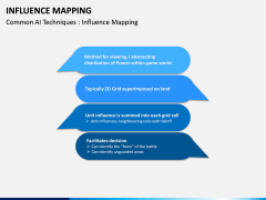 Influence Mapping PPT Slide 9