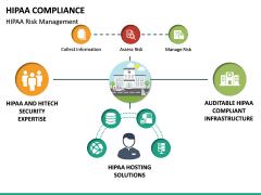 HIPAA Compliance PPT slide 16
