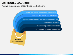 Distributed Leadership PPT Slide 8