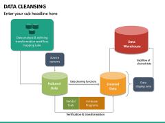 Data Cleansing PPT Slide 24