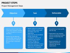 Project Steps PPT Slide 4
