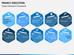 Project Execution PPT Slide 3