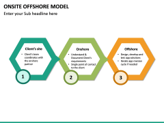 Onsite Offshore Model PPT Slide 33