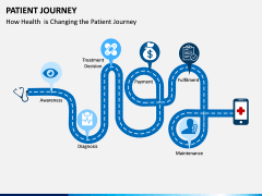 Patient Journey PPT Slide 6