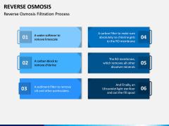 Reverse Osmosis PPT Slide 4
