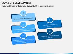 Capability Development PPT Slide 7