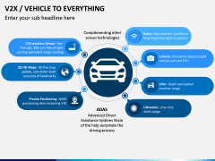 Vehicle to Everything (V2X) PPT Slide 2