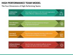 High Performance Team Model PPT Slide 35
